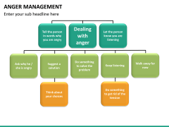 Anger management PPT slide 19