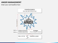 Anger management PPT slide 10
