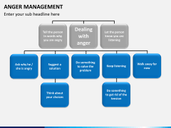 Anger management PPT slide 9