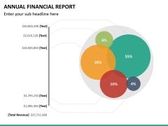 Annual financial report PPT slide 18