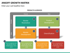 Ansoff growth matrix PPT slide 12