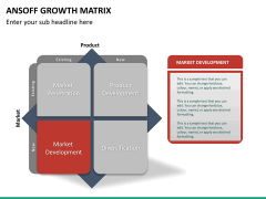 Ansoff growth matrix PPT slide 22