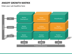 Ansoff growth matrix PPT slide 13