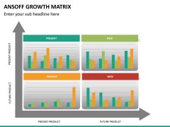 Ansoff growth matrix PPT slide 15
