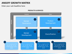 Ansoff growth matrix PPT slide 1