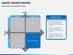 Ansoff growth matrix PPT slide 10