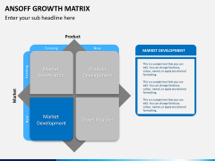 Ansoff growth matrix PPT slide 11