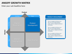 Ansoff growth matrix PPT slide 9