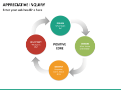 Appreciate inquiry PPT slide 26