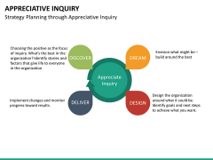 Appreciate inquiry PPT slide 16