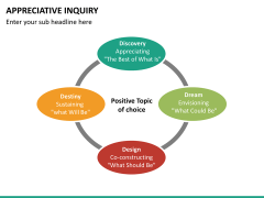 Appreciative Inquiry in Higher Education: A Transformative ...