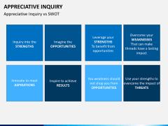 Appreciate inquiry PPT slide 10
