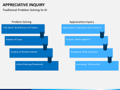 Appreciate inquiry PPT slide 11