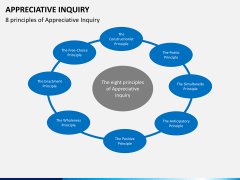 Appreciate inquiry PPT slide 5