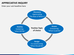 Appreciate inquiry PPT slide 7