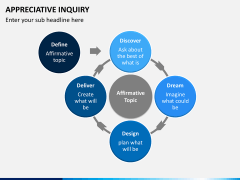 Appreciate inquiry PPT slide 8
