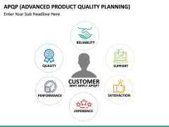 Advanced Product Quality Planning (APQP) Model PPT slide 13