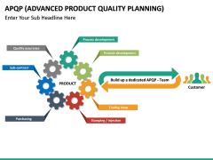 Advanced Product Quality Planning (APQP) Model PPT slide 14