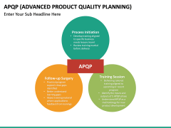 Advanced Product Quality Planning (APQP) Model PPT slide 18