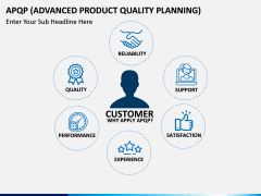Advanced Product Quality Planning (APQP) Model PPT slide 1