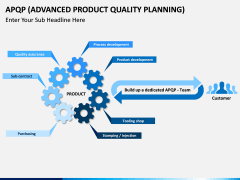 Advanced Product Quality Planning (APQP) Model PPT slide 2