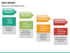 arcs model PPT slide 8