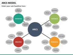arcs model PPT slide 9