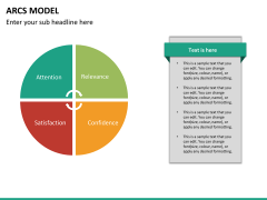 arcs model PPT slide 11