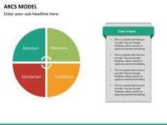 arcs model PPT slide 11