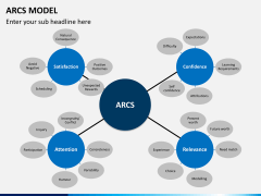 arcs model PPT slide 3