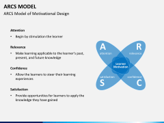 arcs model PPT slide 4