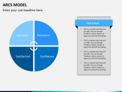 arcs model PPT slide 5