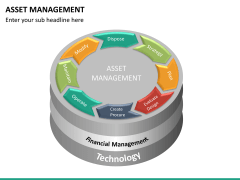 Asset management PPT slide 13