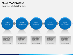 Asset management PPT slide 11