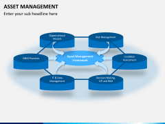 Asset management PPT slide 3