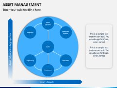 Asset management PPT slide 4