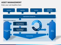 Asset management PPT slide 7