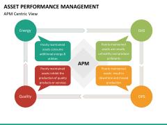 Asset performance management PPT slide 13