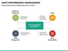Asset performance management PPT slide 14