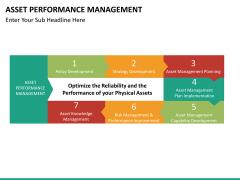 Asset performance management PPT slide 15