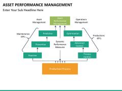 Asset performance management PPT slide 17