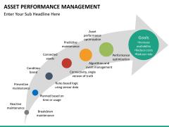 Asset performance management PPT slide 19