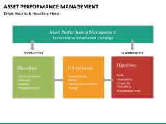 Asset performance management PPT slide 20
