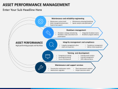 Asset performance management PPT slide 1