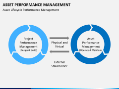 Asset performance management PPT slide 10