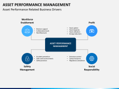 Asset performance management PPT slide 3