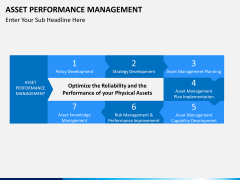 Asset performance management PPT slide 4
