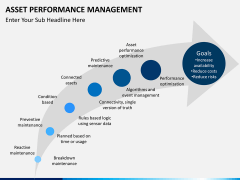 Asset performance management PPT slide 8