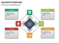 Balanced scorecard PPT slide 11
