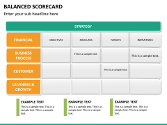 Balanced scorecard PPT slide 20
